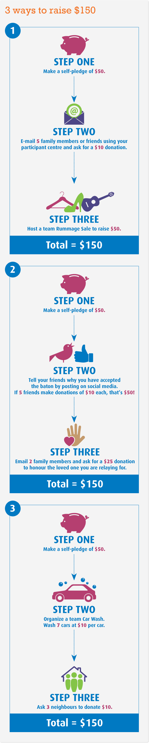 How To Stay On Track Relay For Life Students Canadian Cancer Society
