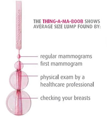 Sudbury ontario breast mammogram